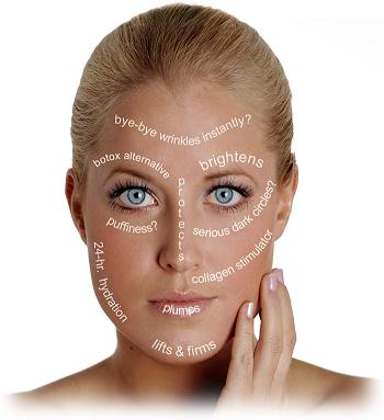 Aging and Changing Skin Needs