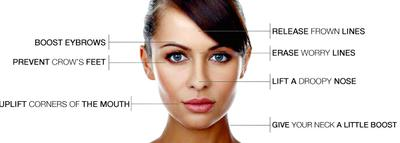 Derma Beauty Addresses the Signs of Aging