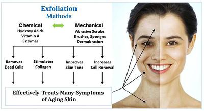 chemical exfoliant face
