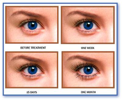 Mascara Works as the Best Eyelash Growth Serum